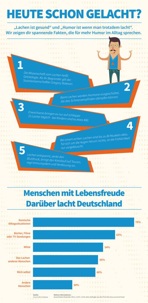 infografik-lachen-web